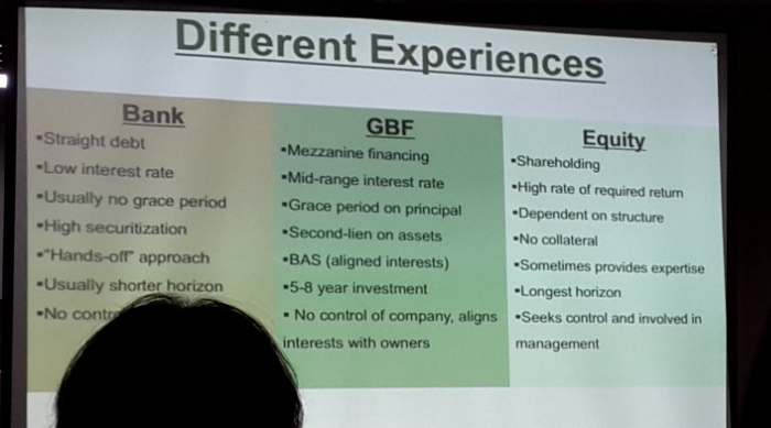 Perbedaan cara pandang n support antara Bank, Filantropi dan Investor Konvensional